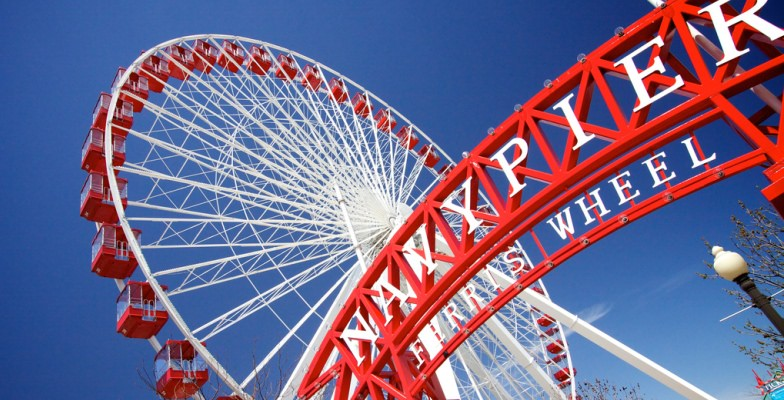 world's best Ferris wheels
